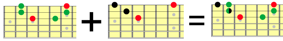 How to combine Hirajoshi scale and Arpeggios with roots on the first string