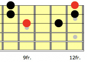 3 string Hirajoshi scale with root on the 3rd string