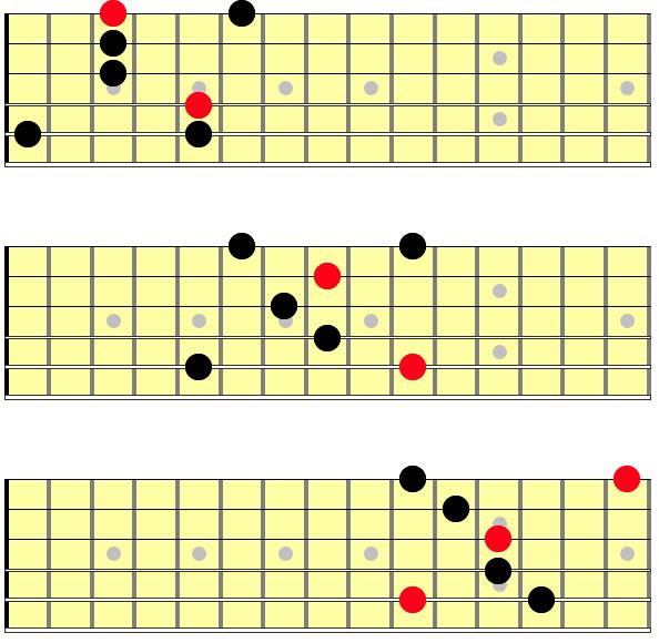 5 string minor arpeggios in key of G