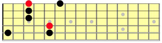 5 string minor arpeggio, root 1st string
