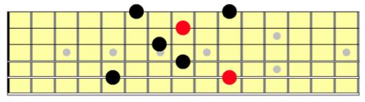 5 string G minor arpeggio, root 2nd string