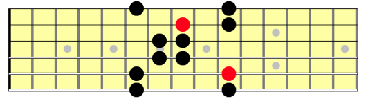 6 string Hirajoshi scale, position 3
