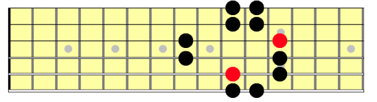 6 string Hirajoshi scale, position 4