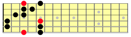 6 string, 2 note per string Hirajoshi pentatonic scale, position 1