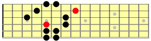 6 string, 2 note per string Hirajoshi Pentatonic Scale, position 2