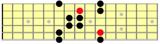 6 string, 2 note per string Hirajoshi Pentatonic Scale, position 3