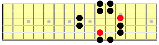 6 string, 2 note per string Hirajoshi Pentatonic Scale, position 4