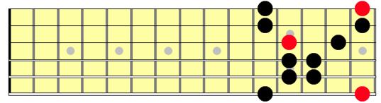6 string, 2 note per string Hirajoshi Pentatonic scale, position 5