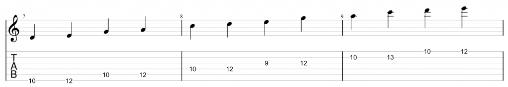 guitar tab for position 3 of the a minor pentatonic scale on guitar