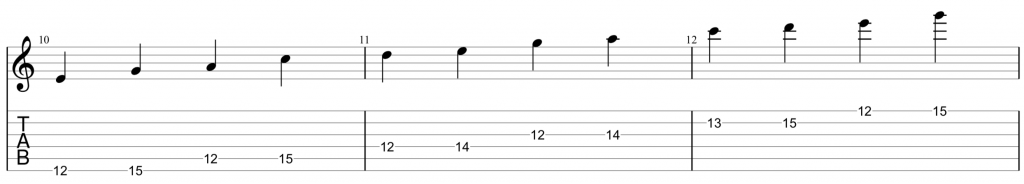 guitar tab for position 4 of the a minor pentatonic scale