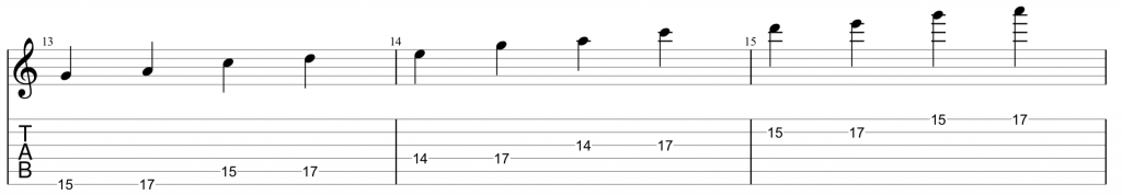 guitar tab for position 5 of the a minor pentatonic scale on guitar