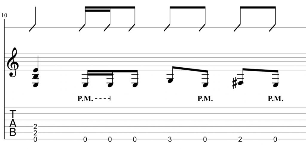 tab for new guitar riff