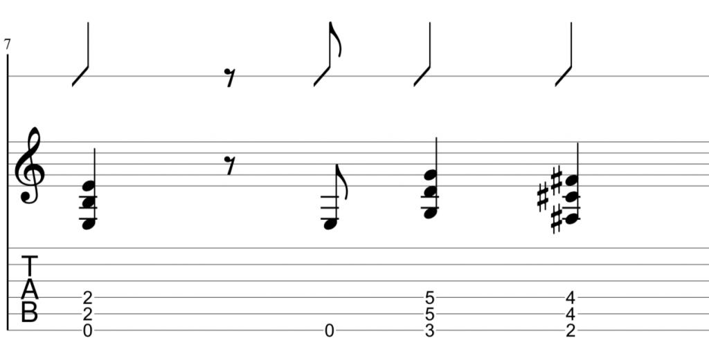 tab for rhythmic variation on guitar riff