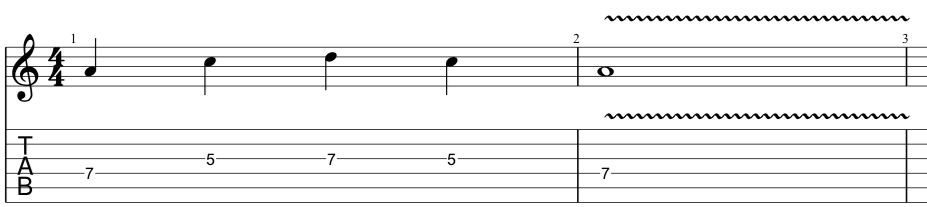 tab for sequencing a lick in teh first position of the minor pentatonic scale